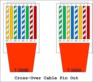 network wiring how to fryguy 39 s blog. Black Bedroom Furniture Sets. Home Design Ideas