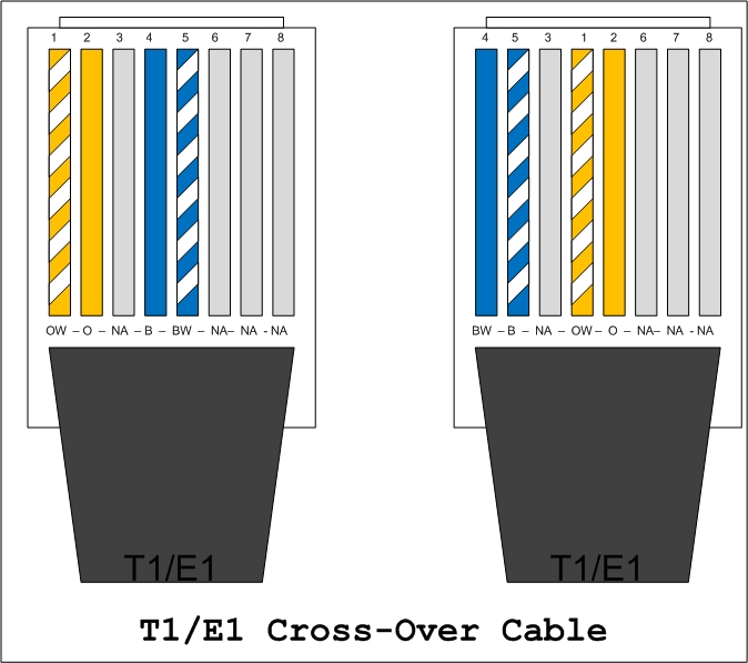 t1 rj 48c wiring diagram related keywords suggestions t1 rj 295 jpeg 25 kb t1 ds1 smart jack rj 48c wiring explained end to