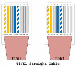 straight rj45 wiring diagram for cat 5e straight through wiring diagram network wiring how to fryguy s blog #10