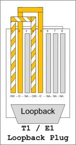 t1 loopback plug wiring auto electrical wiring diagram u2022 rh 6weeks co uk